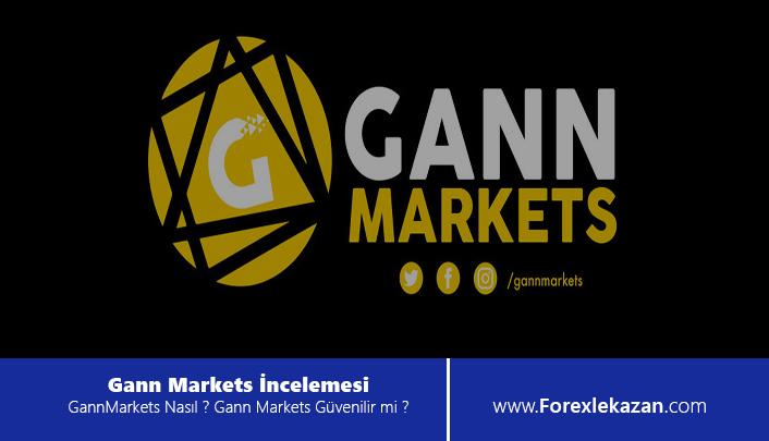 gann markets incelemesi