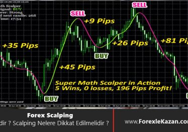 Forex Scalping nedir
